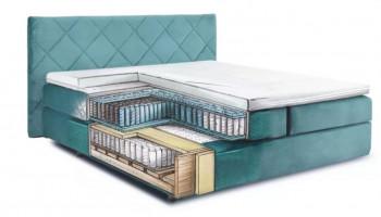 Кровати Box Spring - что это такое?